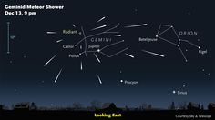 Moon May Outshine Geminid Meteor Shower Peak This Week Dream Moods, Moon Setting, Meteor Shower, Constellation Tattoos, To Infinity And Beyond, Looking Up, Telescope, Constellations, Gemini