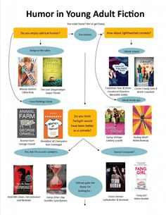 Need a good laugh? Find the right funny YA book for you. (via Lawrence Public Library)