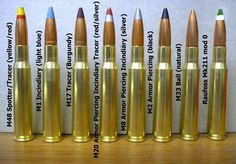 wwi machine gun bullet headstamps - certain ammo was used for certain tasks. Armor piercing rounds became popular because of the tank gaining popularity. I chose this pin because it labels what the ammo was.