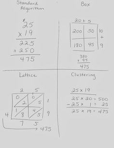 Fifth in the Middle ~ Four Ways to Multiply Larger Numbers