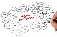 Welcome to Digital Marketing !!It is a Digital Era! Don't be left behind, learn Online Marketing now and start earning in a few months Experience the Power of Internet Think out of the box and learn digital marketing with iGuru