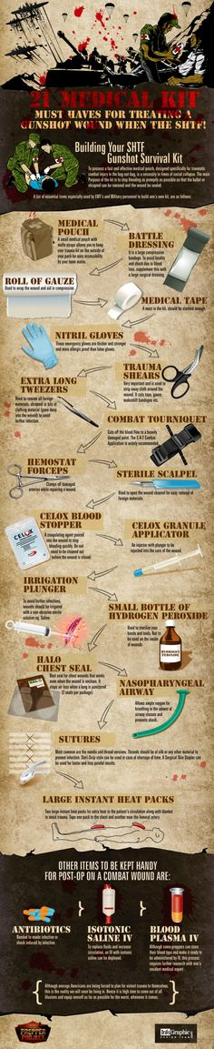 21 Medkit Items You'll DEARLY Miss When The SHTF And Doctors Dissapear Everything you needed to know about survival Doomsday Prepping, Survival Prepping, Survival Skills, Survival Books, Wilderness Survival, Bushcraft, Zombie Apocalypse Survival, Zombies Survival, Nuclear Apocalypse