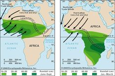 In summer (left), monsoon winds blow from the ocean across West Africa, bringing rain to the region. In winter (right), the winds blow toward the ocean