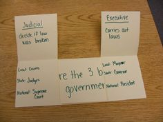 foldables for social studies | Foldables For Social Studies | always use the inside of the flaps- top ...