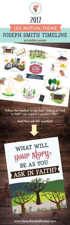 2017 LDS mutual theme: Ask of God in Faith. This Joseph Smith timeline is absolutely perfect to help the youth connect with James 1:5-6. Such amazing ideas!