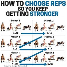 To Choose Reps So You Keep Getting Stronger! - Yeah We Workout !How To Choose Reps So You Keep Getting Stronger! - Yeah We Workout ! Gym Workout Tips, Weight Training Workouts, Dumbbell Workout, Workout Challenge, Fun Workouts, At Home Workouts, At Home Workout Plan, Workout Routines, Compound Dumbbell Exercises