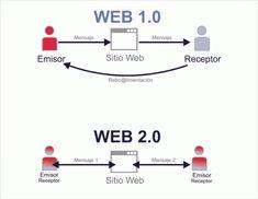 web 1-2