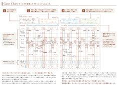 2018年版 逆算手帳には、こんなページが含まれます。 – GYAKUSAN planner