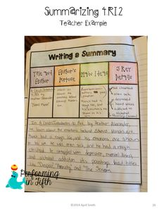 Summary Graphic Organizer. Make 5 columns with the headings Somebody, Wanted, But, So, Then