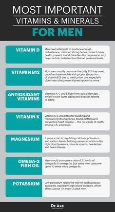 Best vitamins for men - Dr. Axe