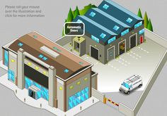 Image result for isometric animation