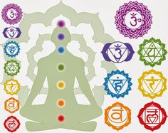 Aprenda a Abrir os chakras equilibrar para harmonizar sua vida em todos os sentidos de uma forma prática e rápida...