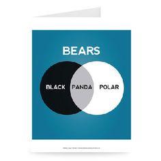 #WildishDesigns #StephenWildish #Design #Creative #Art #Bears #Panda #VennDiagram http://www.stareditions.com/Gallery/0/Artist/Stephen+Wildish?utm_source=Pinterest&utm_medium=Board&utm_campaign=Wildish