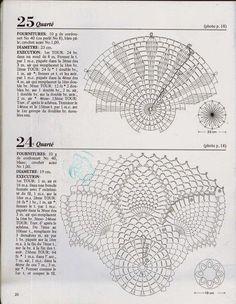 crochet doilies | Crochet Knitting Handicraft | Bloglovin'