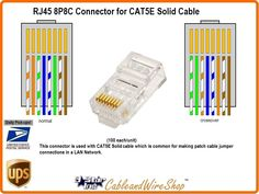 How to wire your house with cat5e or cat6 ethernet cable home rj45 cat5e sol800x600tg 800600 asfbconference2016 Images