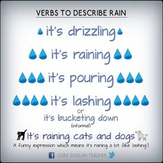 verbs to describe rain - Learn and improve your English language with our FREE Classes. Call Karen Luceti or email kluceti to register for classes. Eastern Shore of Maryland. English Vocabulary Words, Learn English Words, English Phrases, English Idioms, English Lessons, English Grammar, Learn English Speaking, English Vinglish, English Writing