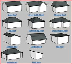 Google Image Result for http://4.bp.blogspot.com/_grXSXsObGLg/SdONqdQVAtI/AAAAAAAAABo/6ThtbhcZHpE/s400/roof.jpg
