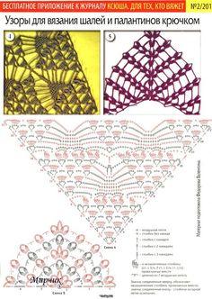 International Crochet Symbol Chart | ... crochet symbols it s no difference what language the crochet magazine