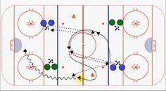 Dek Hockey, Hockey Drills, Hockey Training, Hockey Stuff, Coaching, October, Chalkboard, Exercises, Sports