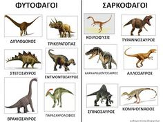 ΔΕΙΝΟΣΑΥΡΟΙ - ΦΥΛΛΑ ΕΡΓΑΣΙΑΣ Dinosaur Coloring, Kids And Parenting, Crafts For Kids, Moose Art, Projects To Try, Animals, Dinosaurs, Cakes, Education