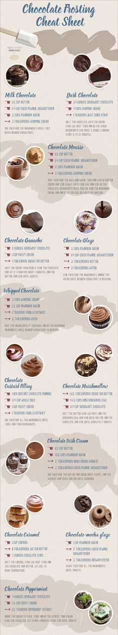 #Chocolate #Frosting Cheat Sheet [Infographic] > Via The Surprise Egg Show: http://www.youtube.com/TheSurpriseEggShow