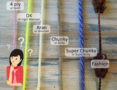 Knitting Needle Sizes Chart Uk : Uk us knitting conversions click through for needle sizes
