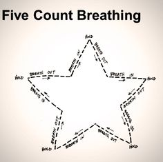 At times of stress, anxiety or panic, learning breathing & calming techniques is key to grounding. The 5 Count Breathing technique is a simple easy to remember, easy to master calming strategy. Counseling Activities, Therapy Activities, School Counseling, Grief Counseling, Movement Activities, Motor Activities, Physical Activities, Coping Skills, Social Skills