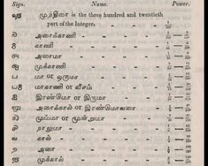 Oldest calculation in tamil