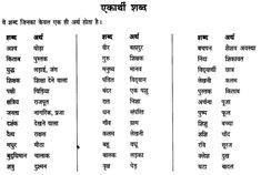 NCERT Solutions for Class 7 Hindi Chapter 12 शब्द भंडार