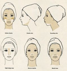 The art of contouring is not the same for all! Learn your face and then master your own contouring!