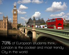 London is number one for 79% of Europeans. What do you think?
