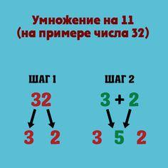 Как легко умножать на 11