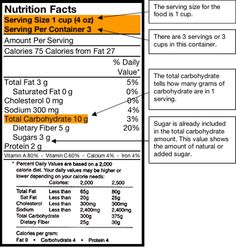 Usda Chart Showing The Nutritional Value For A Variety Of Raw