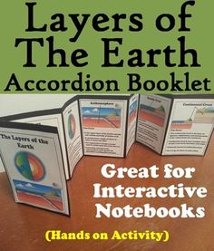 Layers of the Earth Interactive Notebook (Geology Unit) 8th Grade Science, Middle School Science, Earth Science, Life Science, Earth Layers, Butterfly Life Cycle, Environmental Education, Scientific Method, Physical Science