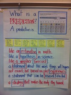 Here's an anchor chart for helping students think about the process of prediction.