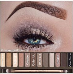 Using urban decay Naked palette
