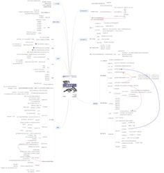 《微交互:细节设计成就卓越产品》@图灵教育@思维导图应用公开课_副本.jpg (3894×4122)