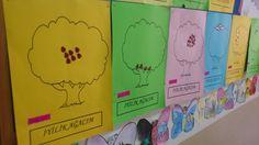 Goodness tree! Iyilik ağacı. Classroom. Sınıf içi uygulamalar