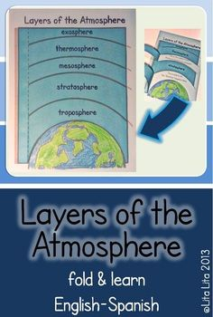 This is a science fold and learn craftivity that can be used in different grades. Your students will be able to complete this fold craft and learn the layers of the atmosphere:-Troposphere-Stratosphere-Mesosphere-Thermosphere-ExosphereThis craft has been adapted for two levels (one with some writing).