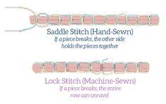 All About Saddle Stitching: Machine Sewn vs Hand Sewn