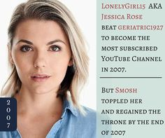 Even though LonelyGirl15 beat smosh for a while in 2007, it was Smosh again back on the throne. — with Jessica Lee Rose