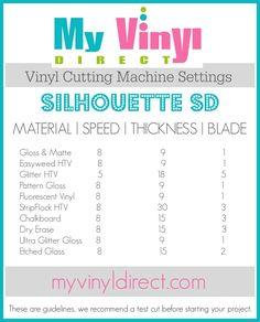 My Vinyl Direct Vinyl Cutting Machine Settings Silhouette SD