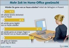 New Ways of Smarter Working: Gastbeitrag von Prof. Dr. Wilhelm Bauer, Fraunhofer IAO