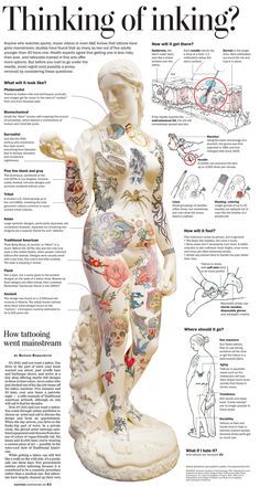 "Thinking of Inking? Tattoo Infographic. Fave quote: ""Artists say that women tend to handle the pain better than men."""