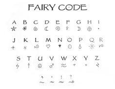 Image result for code alphabet