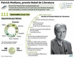 170 Ideas De Nobel De Literatura Literatura Premio Nobel De Literatura Escritores