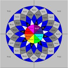 Dahlia Quilt Block free pattern | betukbandi