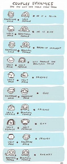 """LOL The truth about """"Couple Dynamics"""""""