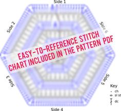 How to crochet a hexagon sweater - stitch chart and free pattern