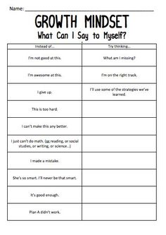 Mindset chart for students to complete